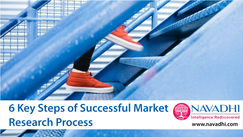 6 Steps of Successful Market Research Process