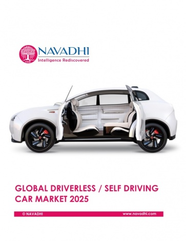 Global Driverless/Self Driving Car Market 2025