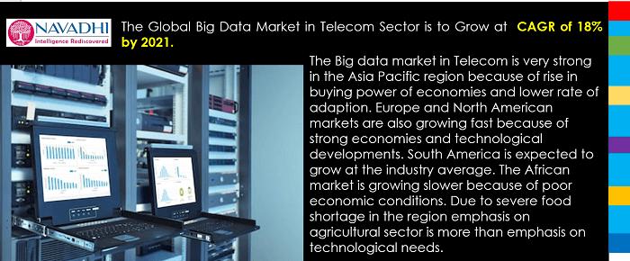 Bigdata in Telecom Industry