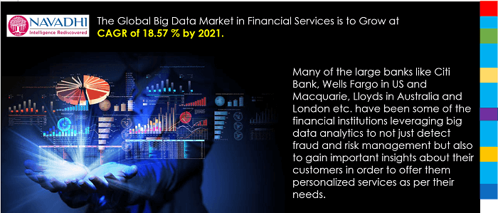 Bigdata in Global Financial Services Market