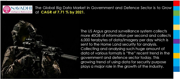 Big Data in Government and Defence