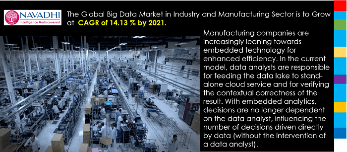 Bigdata in Industry and Manufacturing