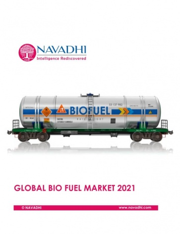 Global Biofuel Market Research Report 2021