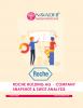 Roche Holding AG - Company Snapshot & SWOT Analysis